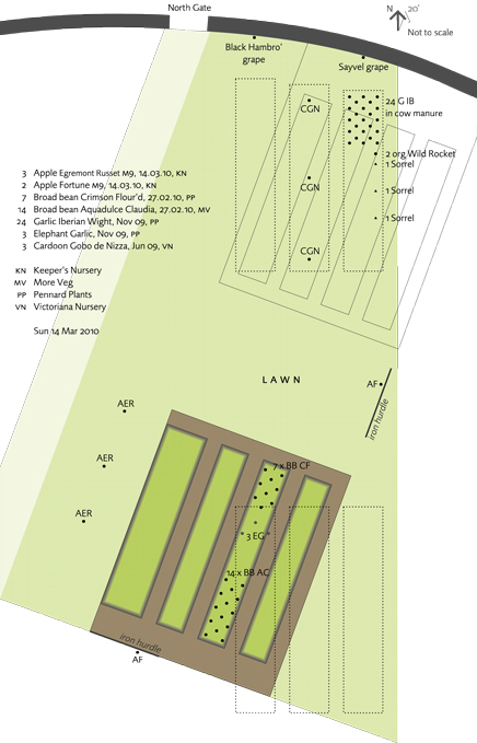 plot-layout-14.03.10